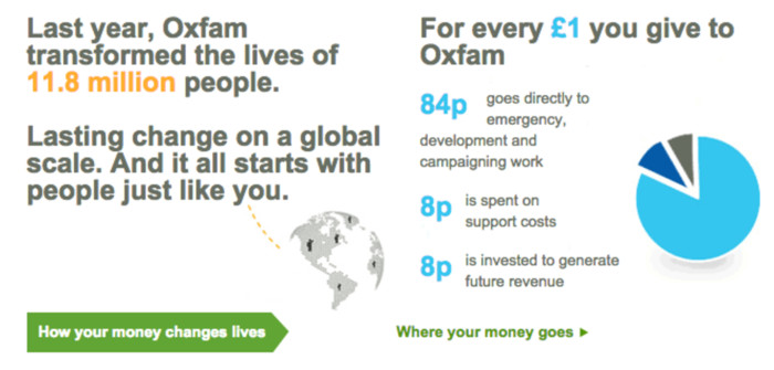 Oxfam donate detail